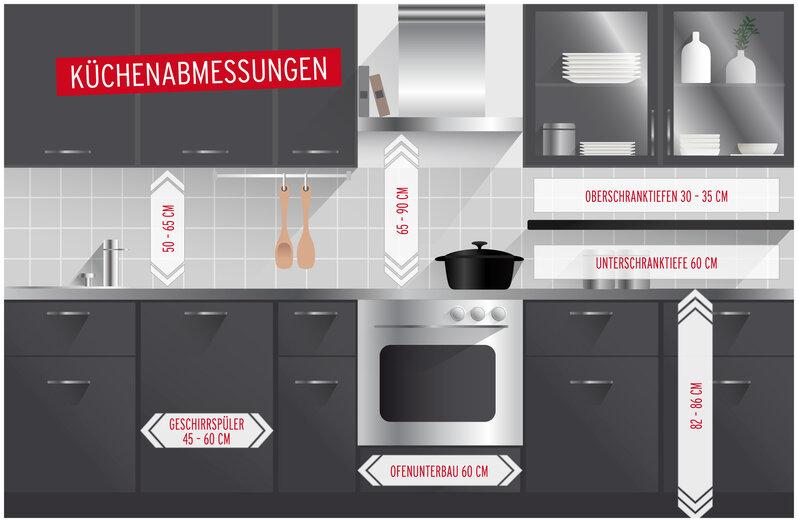 mehr ergonomie in der k che die richtigen k chenma e k che co. Black Bedroom Furniture Sets. Home Design Ideas
